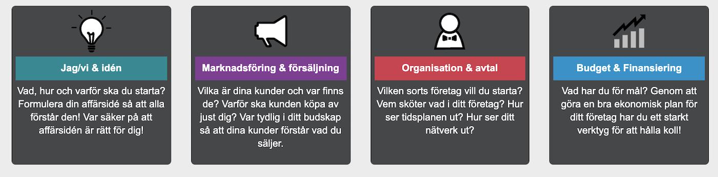 hur startar man ett företag i sverige
